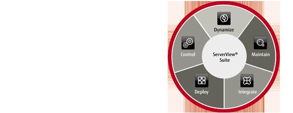System-management_tcm21-26530
