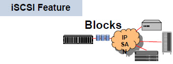 netapp_networking_protocols_03_iscsi