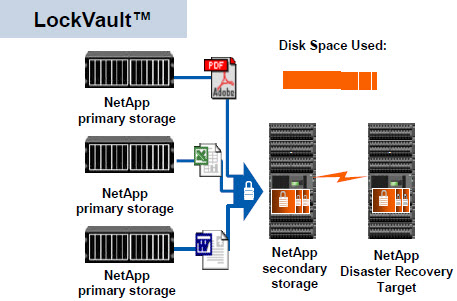 netapp_networking_protocols_12_lockvault