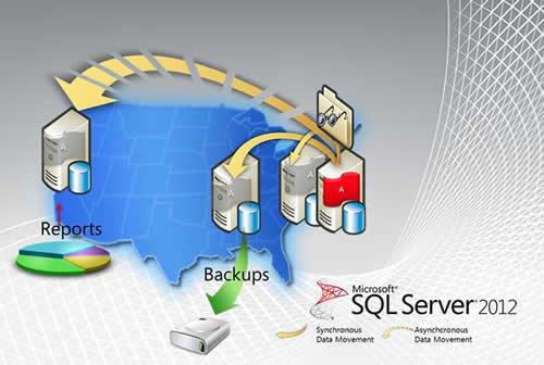 sql_server1