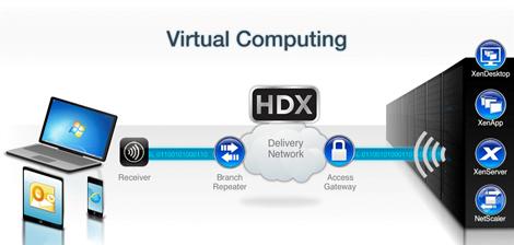 virtual_computing